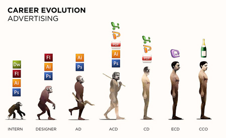 evolution_advertisingjpg
