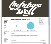 the future well