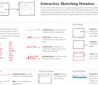 Interactive Sketching Notation