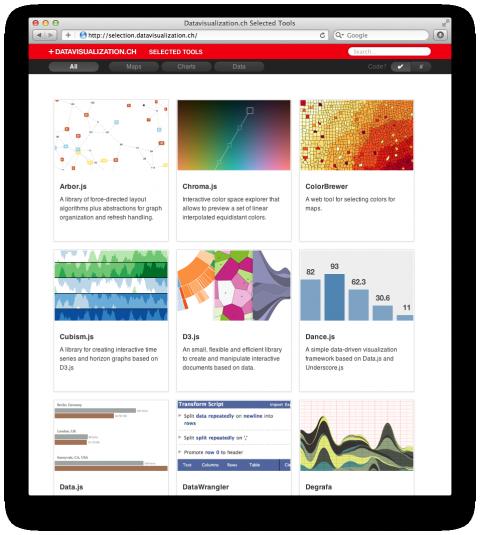 database visualization software