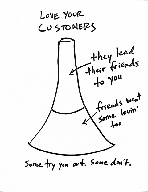 Ben chestnut on funnels