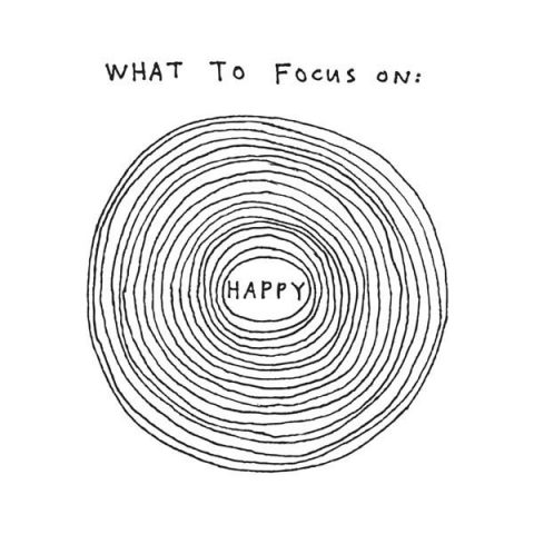 What To Focus on: Happy