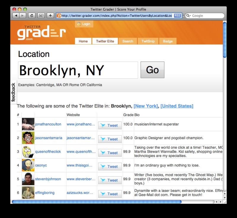 grader.twitter.com