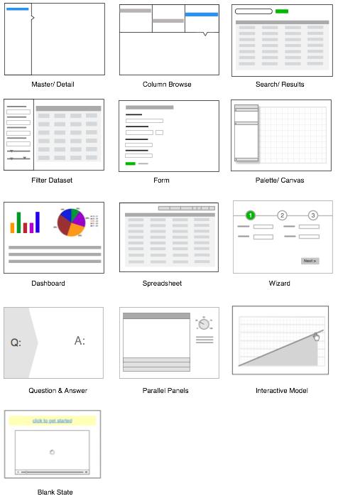Standard_screen_patterns
