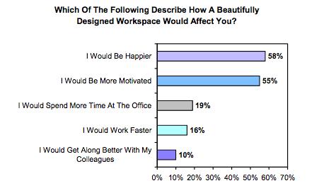 Survey_graph