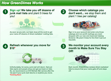 Sustainable_greendimes