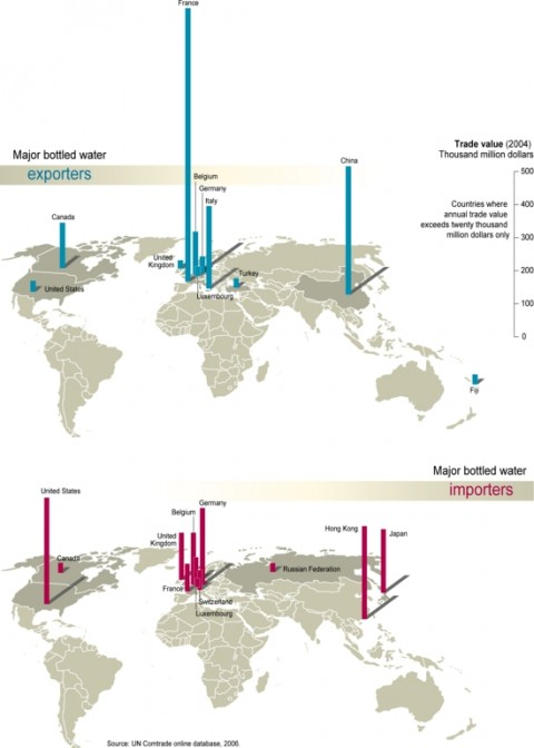 Major_bottled_water_exporters_and_i