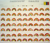 Rainbow Chart