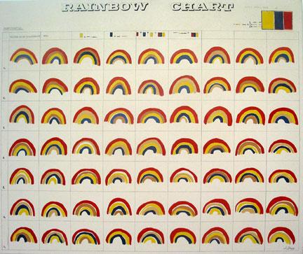 Sl_rainbowchart_1