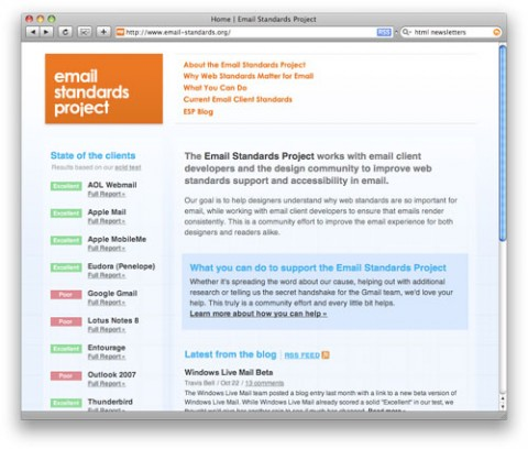 Emailstandardsproject