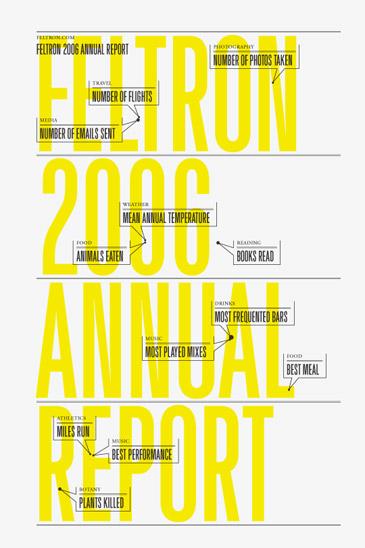 Annualreport06