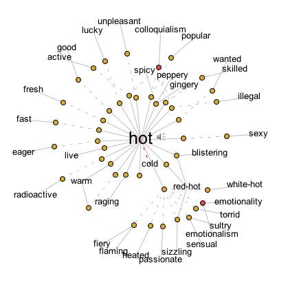 Hot_2